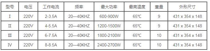 超声波发生器的种类_超声波发生器如何使用