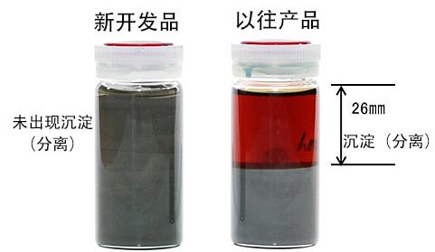 日本研发高稳定性MR流体,或将用于机械控制领域