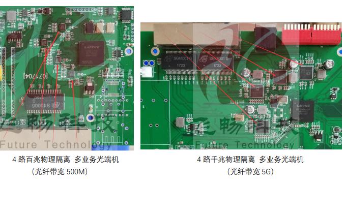 物理隔离与逻辑隔离网络光端机和光纤收发器到底有什么区别