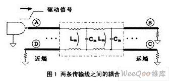 如何解決高速PCB設計中的串擾問題