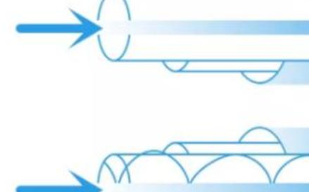 光纤视频收发产品的光模块选型