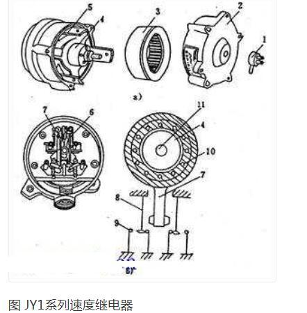 速度继电器的的工作原理及常见故障