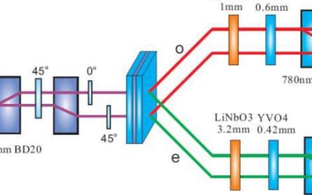 Qutrit量子实验获得成功,量子通信发展迈出重要一步