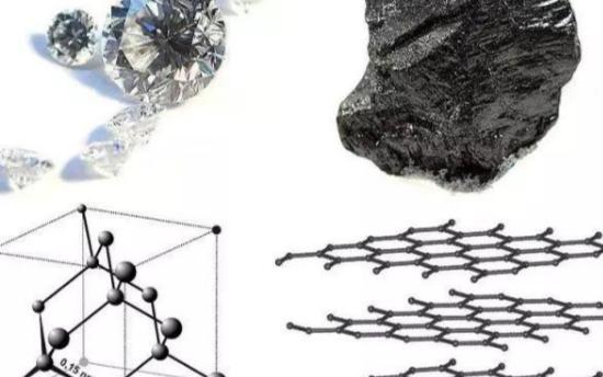 采用新方法而合成纳米钻石,可应用于量子计算