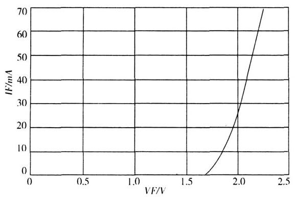 PT4115芯片在大功率LED恒流驱动设计中的应用解析