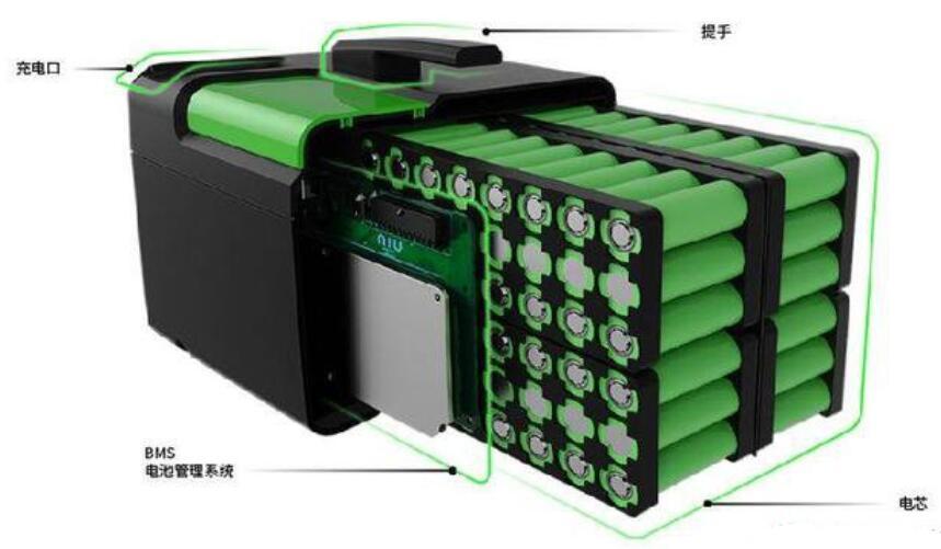 引起18650锂电池爆炸的三个原因