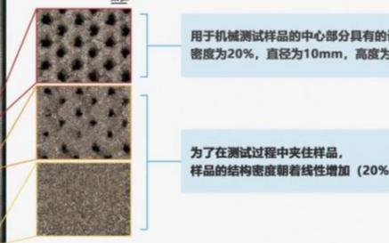 3DXpert軟件(jian)使金(jin)屬增材制造(zao)研xin)坎餃肓liao)新的台階