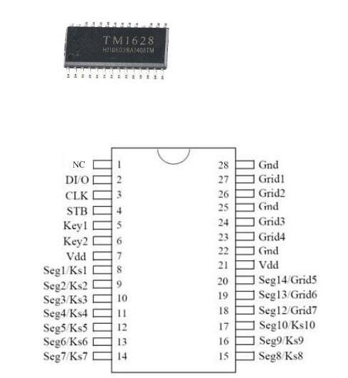 TM1628主要特點_TM1628使用注意(yi)事(shi)項