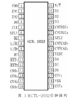 利用HCTI-2032正交解碼器在多軸運動控制系統中位置檢測接口的應用