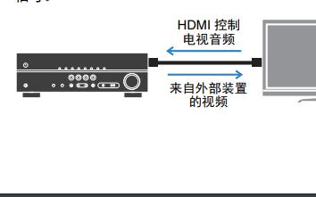 RX-V377收音扩音机的使用手册免费下载