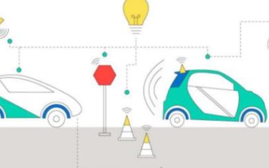 解决自动驾驶系统中定位问题的几种相关思路