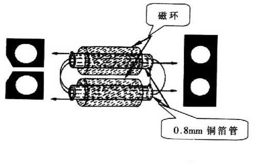 基于MOS场效应管的大功率宽频带线性射频放大器设计