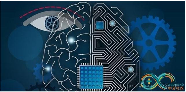 人工智能主要在哪一些场景出现