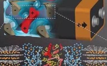 全固态或固态锂电池是什么,它的潜在优势分析