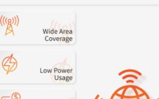LPWAN技术的特点优势及在物联网部署起到什么作...