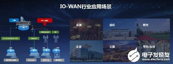 锐捷IO-WAN解决方案推出展示,采用SD-WAN虚拟化技术