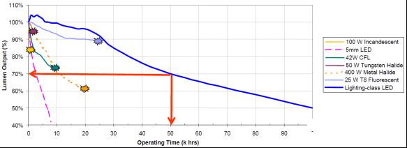基于安森美芯片的LED驱动方案,应用于汽车前照灯