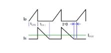 如何区分开关电源的工作分不连续模式和连续模式