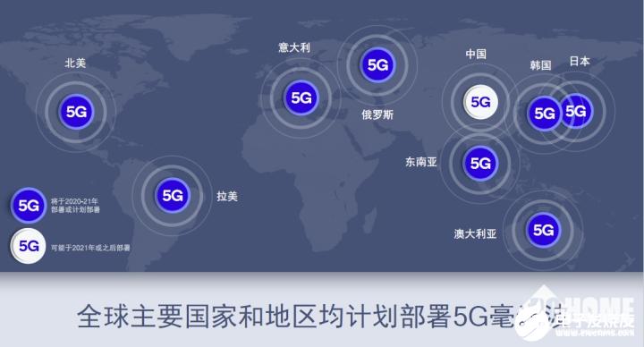 高通:毫米波技术在5G完整体验中必不可少