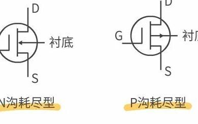 了解一下MOS管和IGBT管到底有什么区别吧!
