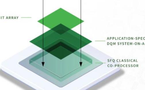 Seeqc将斥巨资来开发混合型量子计算系统