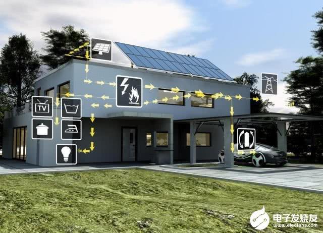智能汽车与智能家居的联合实用吗?
