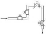 智能型电磁流量计的正确安装方式