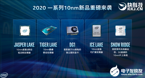 Intel2020年推出多款10nm处理器,PCIe5.0和DDR5一次集齐