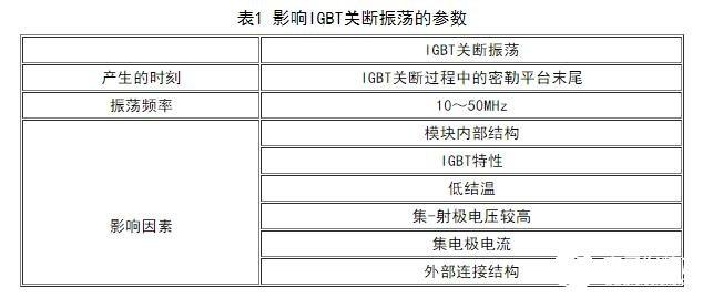 IGBT关断振荡的参数_IGBT关断振荡的应对措施