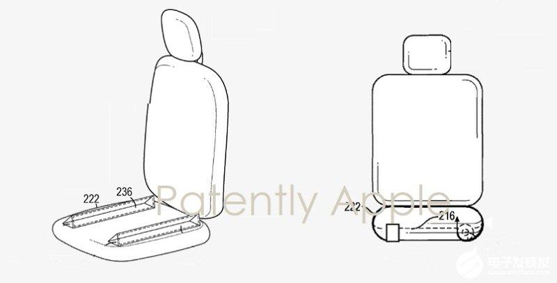 苹果自适应表面张力汽车座椅系统专利