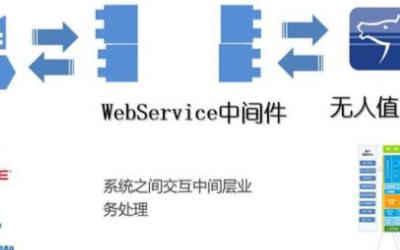 物联网技术在无人值守称重系统的应用