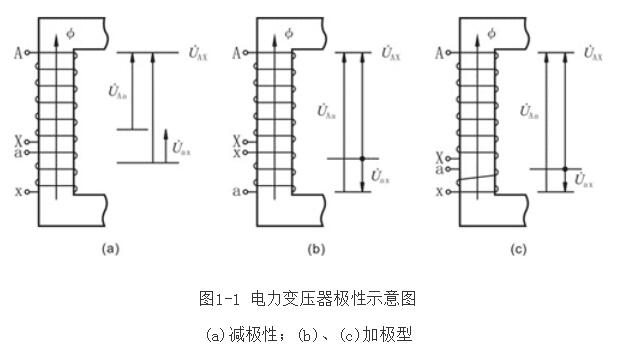 电力变压器极性的实验和意义