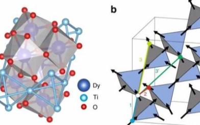 科学家利用AI在中子数据中寻找亚原子水平的秘密