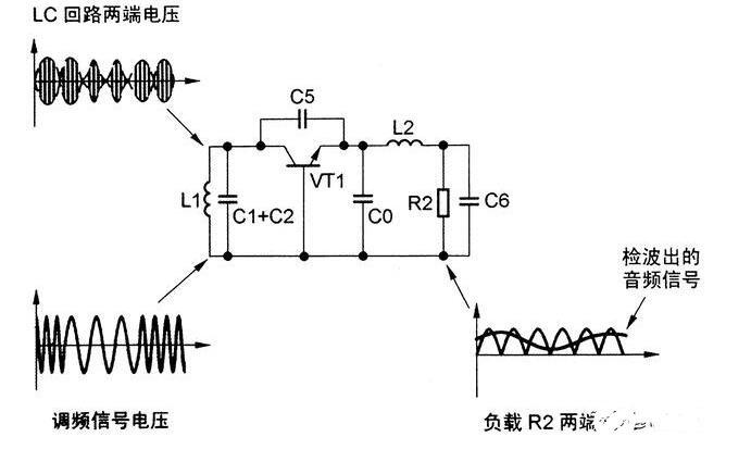 超再生FM汲取机电路图分析