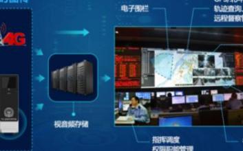 TCL智显推出指挥调度综合解决方案,不止是记录仪