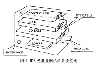 基于IDE電纜、驅動器和開關電源實現光盤復制機系...