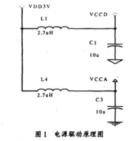 基于MC9328MX1處理器實現ICM105C圖像采集設備的接口設計