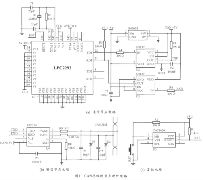 基于EasyJTAG仿真器上采用LPC2292单片机实现CAN节点的设计