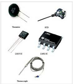 物联网用到的传感器是怎样用的