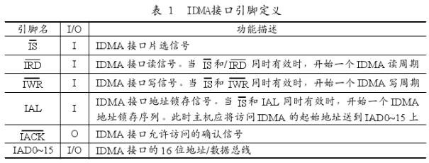ADSP-218X系列的IDMA接口引脚定义及实...