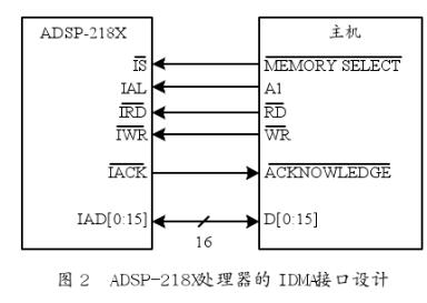 ADSP-218X系列的IDMA接口引脚定义及实现系统设计