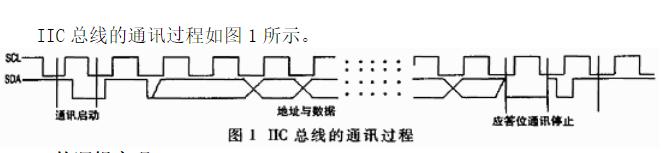 采用VHDL-93语言和可编程芯片实现IIC总线...