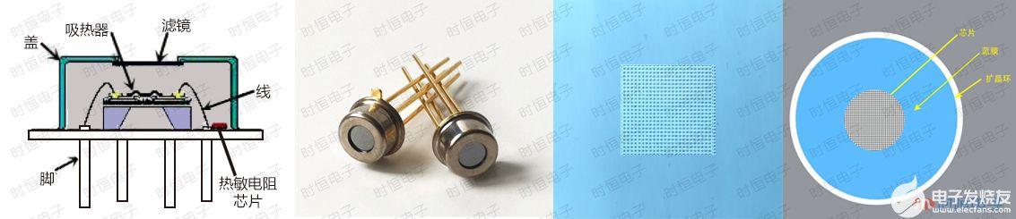 NTC热敏电阻性能对额温枪精度的影响