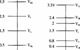 SED1330控制器的性能特点与DSP接口电路软...