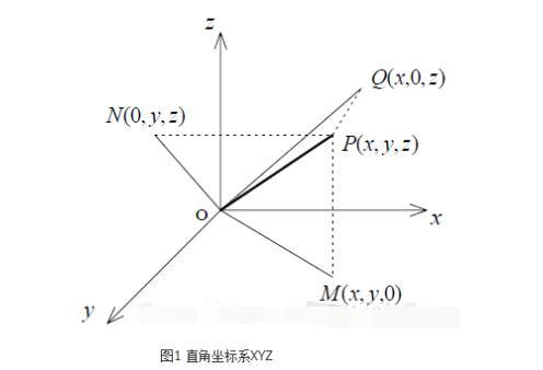 激光雷达的标定_激光雷达的功能