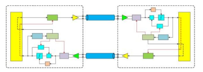 PCIe Gen3/Gen4接收端链路均衡测试(上篇:理论篇)