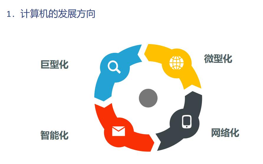 全國計算機等級考(kao)試yuan)er)級教程的(de)詳細資料(liao)說明