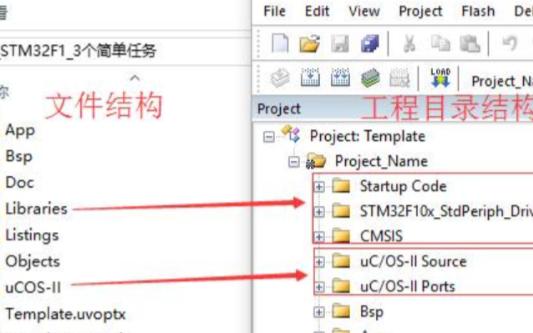 UCOS2_STM32F1移植詳細過程 (三)