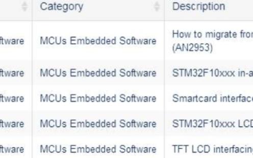 关于如何查找STM32开发资料