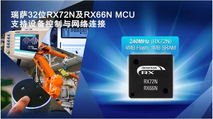 瑞薩電子推出全新(xin)32位RX72N和RX66N MCU,可(ke)提供高達4MB片上(shang)閃存